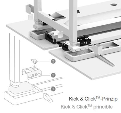Kick & Klick Prinzip OKA für den EasyUp Schreibtisch