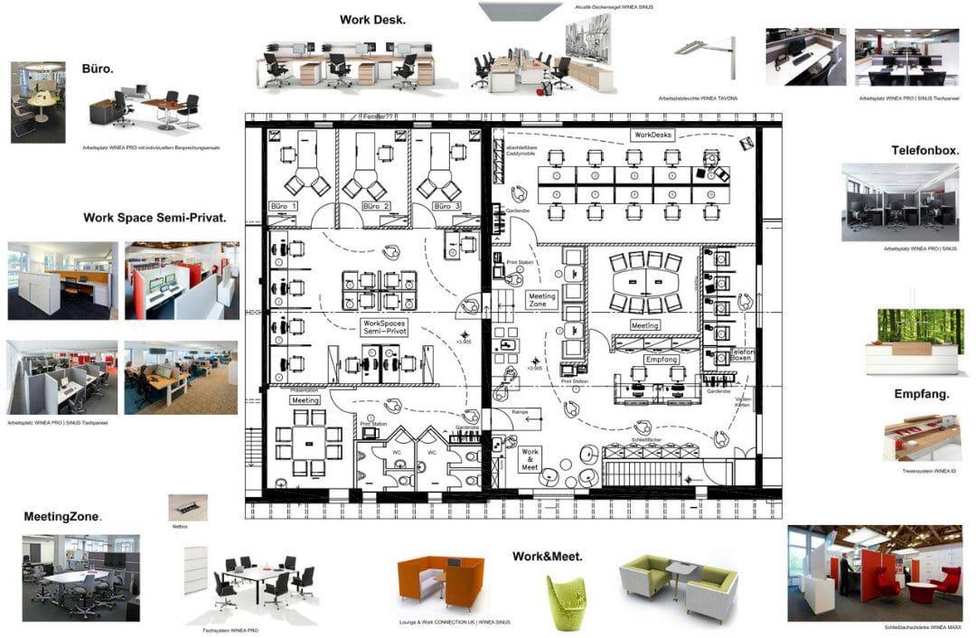 Möbelplanung in 2D mit verschiedenen Beispielen einzelner Räume und Produkte
