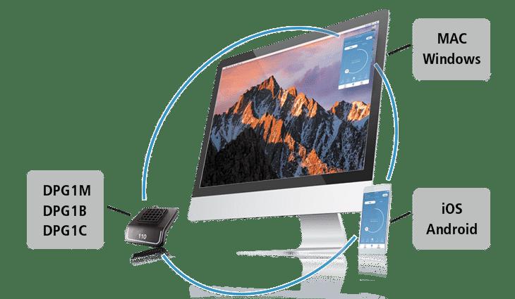 PC der Verbindung mit Technik darstellt
